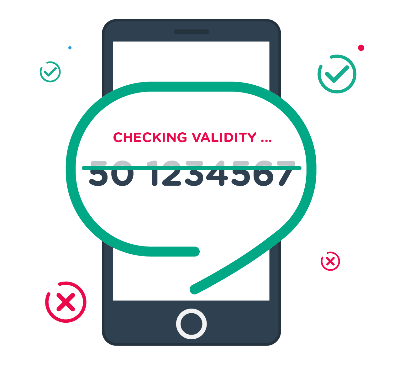 Mobile Number Portability Handling